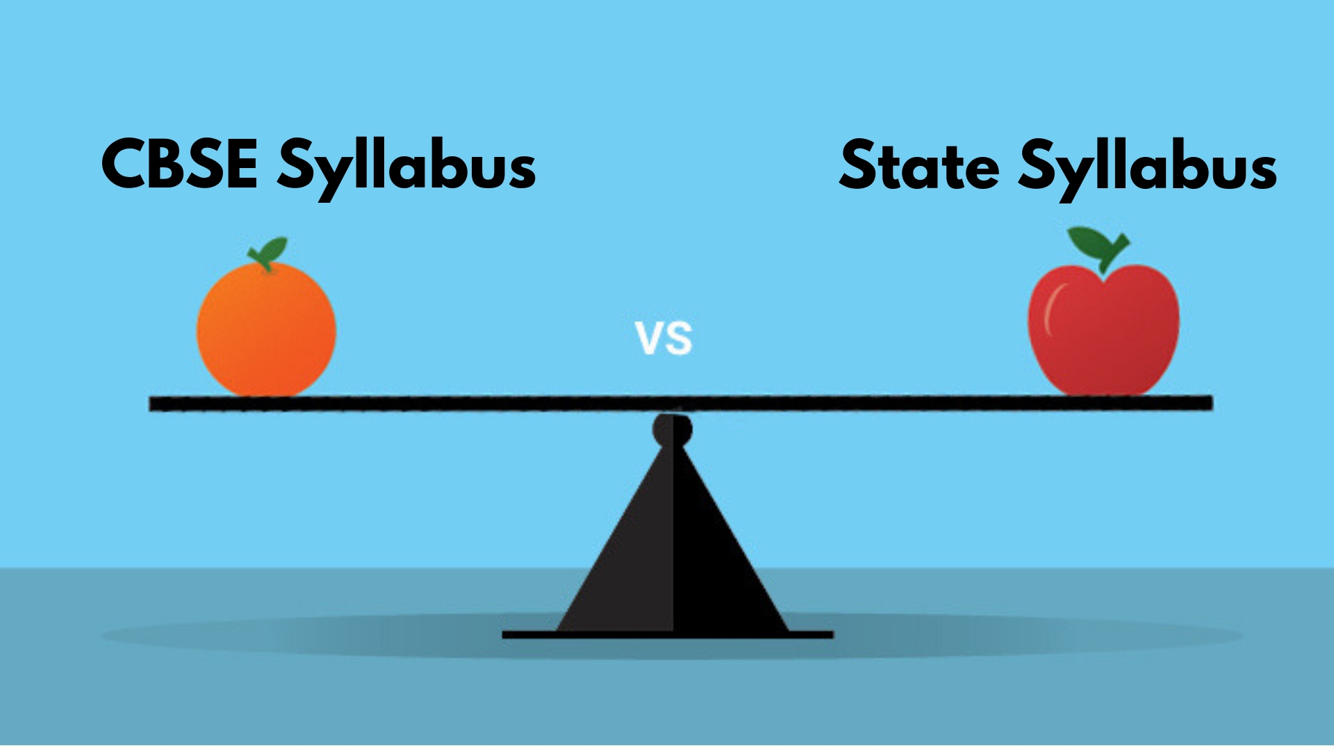 Top 5 Advantages of CBSE Syllabus over State Boards